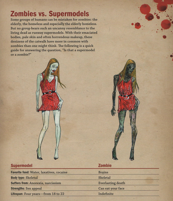 Image of the Day: Zombies vs. Supermodels